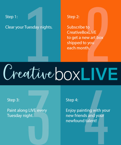 CreativeBoxLIVE Art Kit Subscription