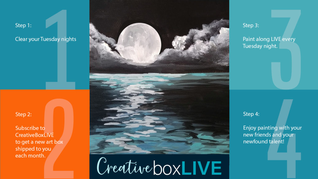 Moonlit Ocean Creative Box Live by Creatively Uncorked