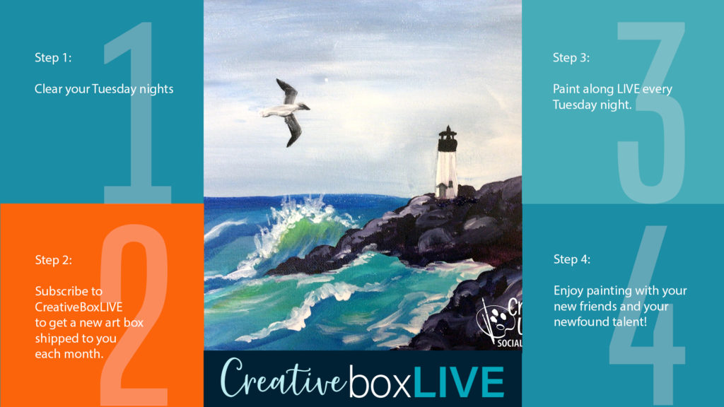 Stormy Lighthouse CBL with CreativeBoxLIVE from Creatively Uncorked https://creativelyuncorked.com/