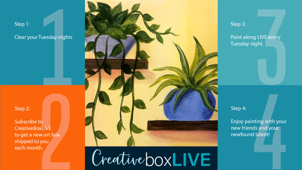 Sunny Plants CBL with CreativeBoxLIVE from Creatively Uncorked https://creativelyuncorked.com/